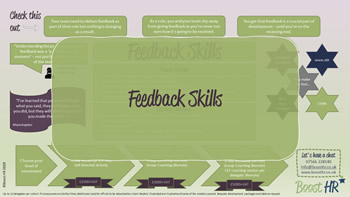 Developing your people - Feedback Skills