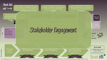 Developing your people - Stakeholder Engagement