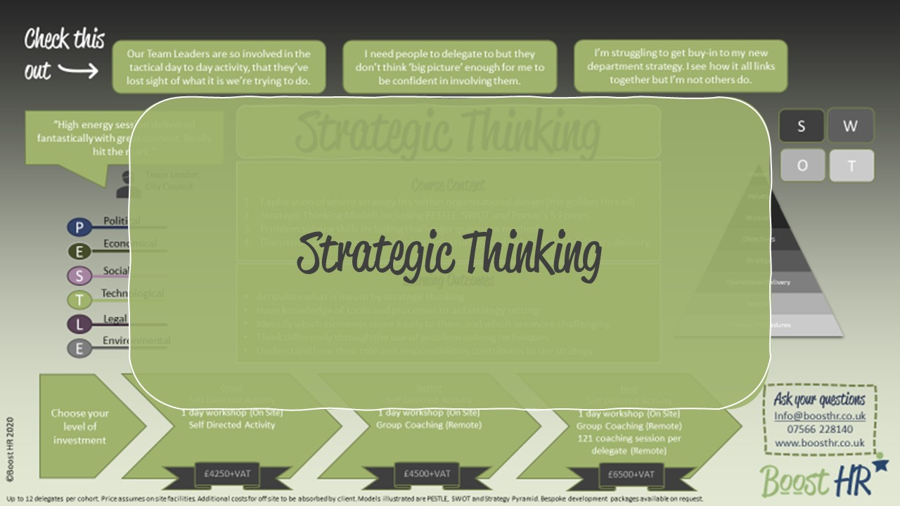 Developing your people - Strategic Thinking