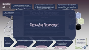 Developing your people - Improving Engagement