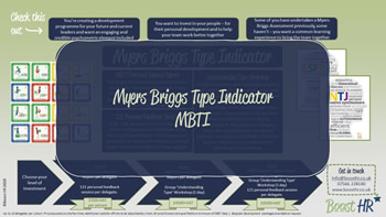 Developing your people - Myers Briggs Type Indicator