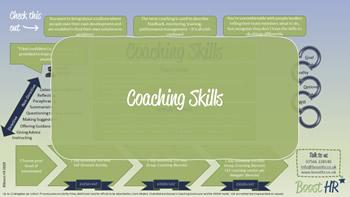 Coaching - Coaching Skills