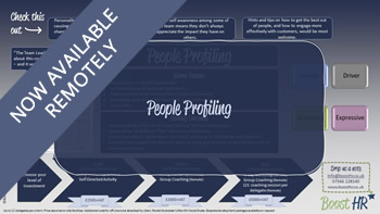 people profiling